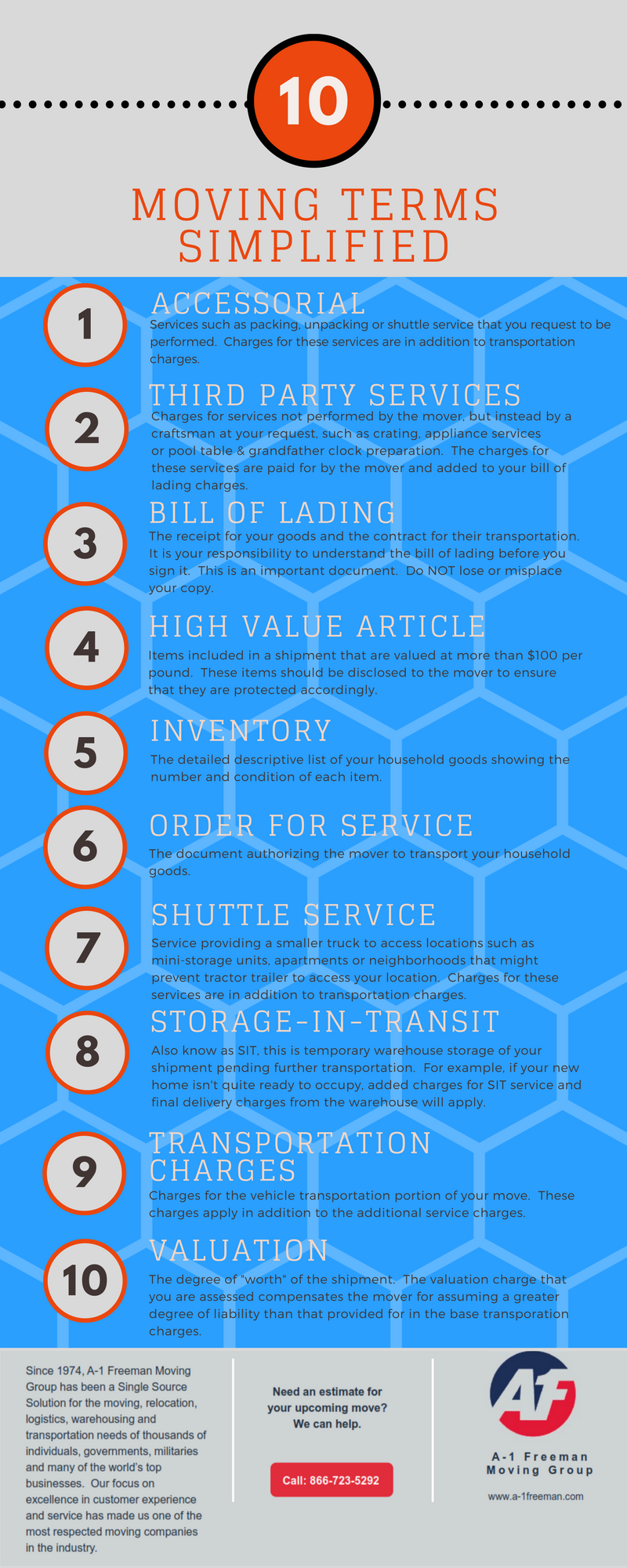 A-1 Freeman Moving Group Houston Moving Terms Infographic